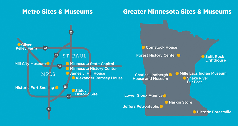 Field Trip Sites Map